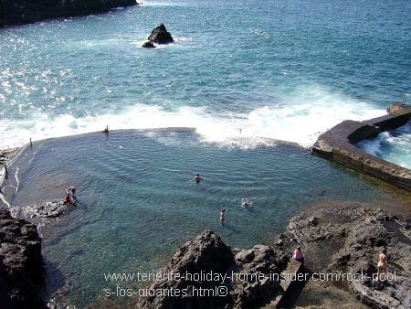 Rock pools Los Gigantes
