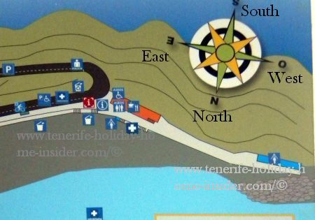 Socorro beach amenities graphic with North, South, East and West indication
